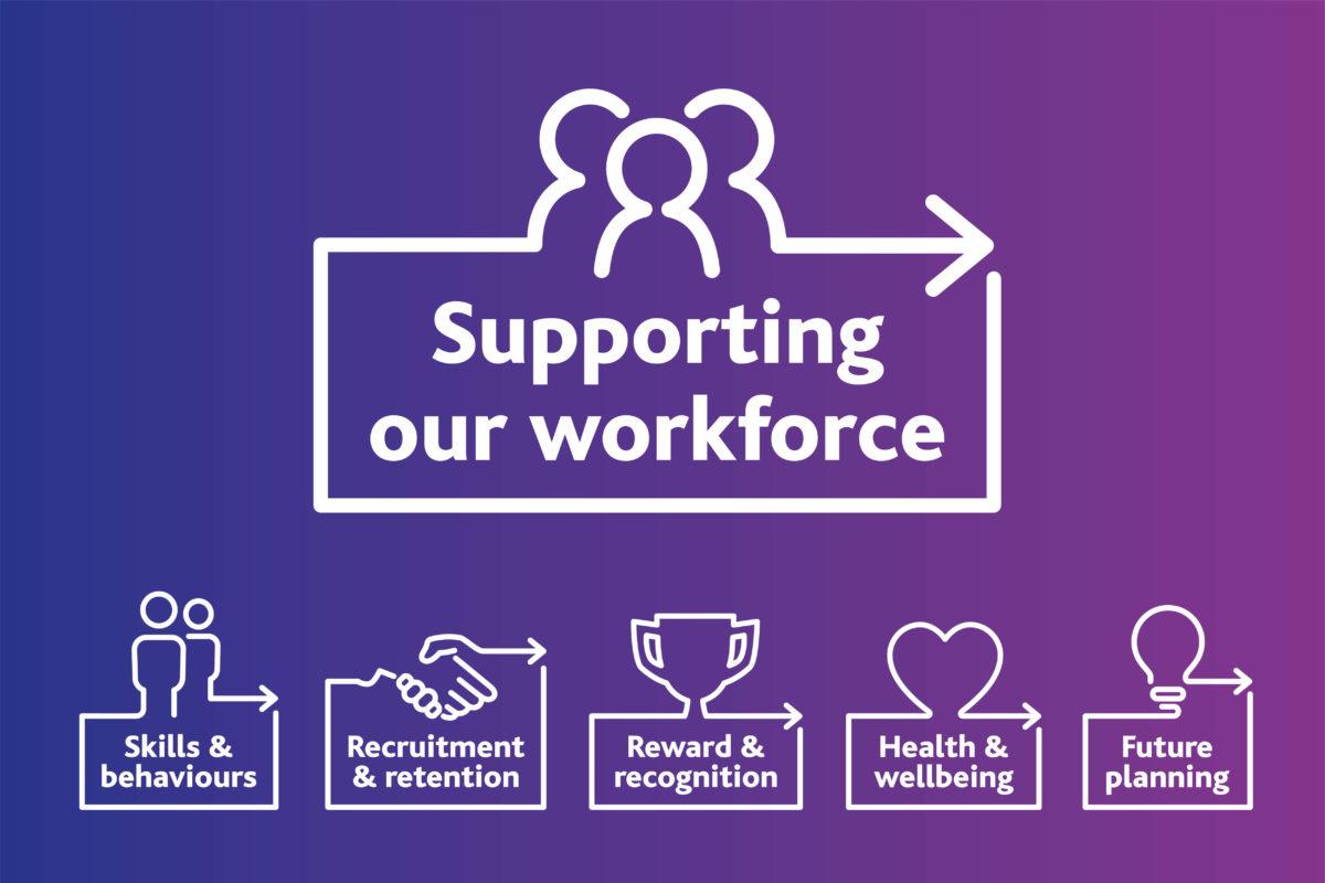 support workforce